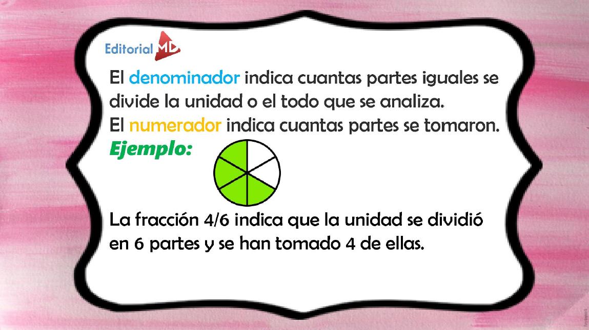 Ejemplo Las Fracciones para Niños 02