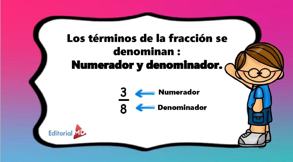 Ejemplo Las Fracciones para Niños 03