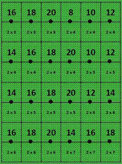 Lotería y dominó de las tablas de multiplicar 02