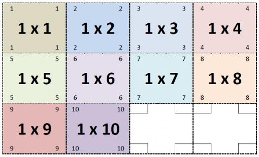 Lotería y dominó de las tablas de multiplicar 03