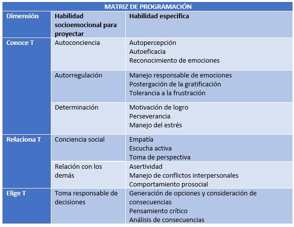 Matriz mexicana
