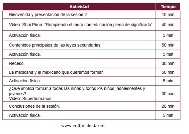 Nueva escuela mexicana segunda sesiòn