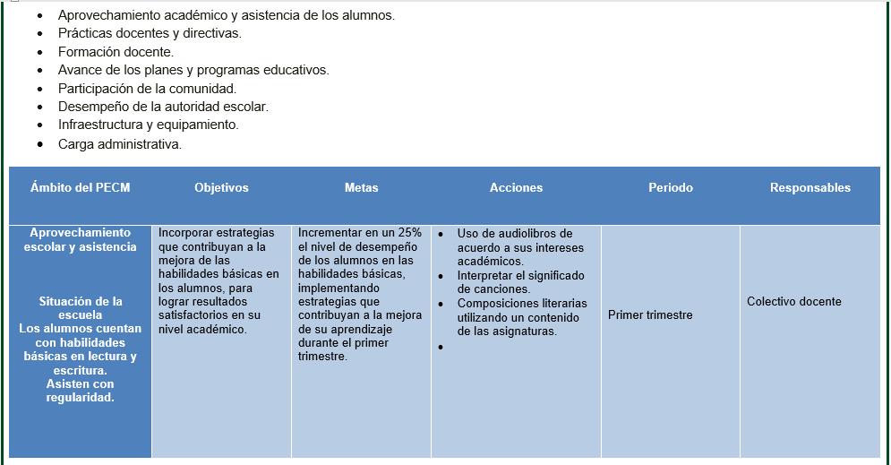 Objetivosymetasdel Programa Escolar de Mejora Continua
