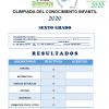 Examen De La Olimpiada Del Conocimiento Infantíl 2020