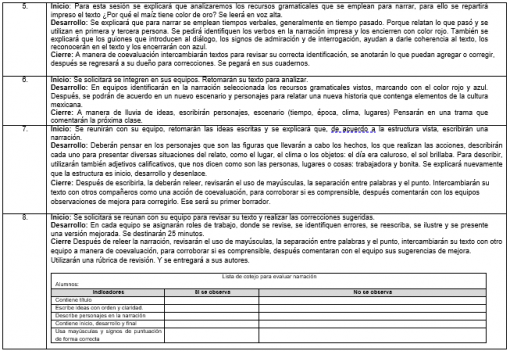 Paquete de Planeaciones 4° Primaria Tercer Período3