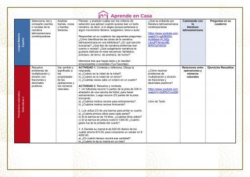 Plan de reforzamiento para Secundaria Generales, Técnicas y Telesecundaria, (2do Grado) 02