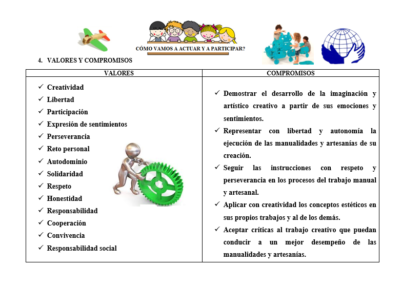 Planeación Club Artesanías EDUCACIÓN BÁSICA04
