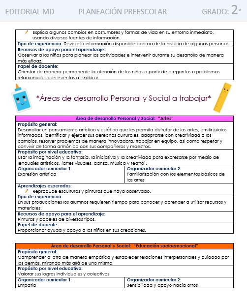 planeacion desarrollo personal y social de preescolar del mes de abril