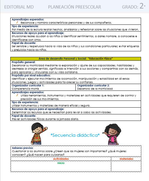 ejemplo Planeación de Abril con aprendizajes esperados