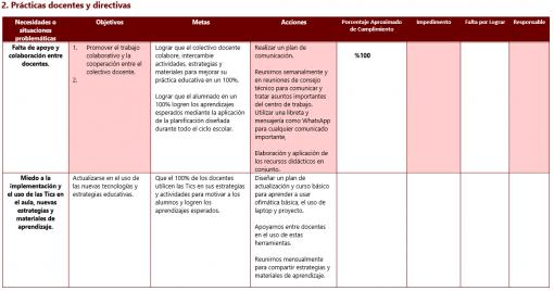 Productos Contestados Fase Intensiva (CTE) 02