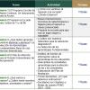 Productos Contestados Fase Intensiva (CTE) 04