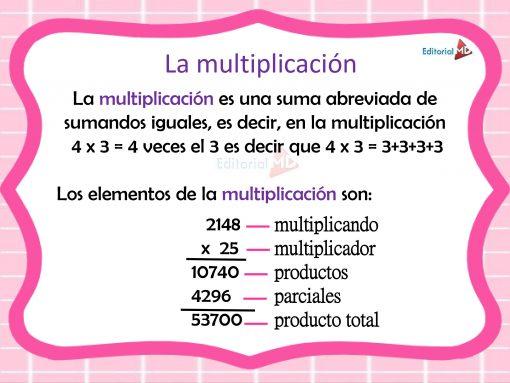 Que es la multiplicacion