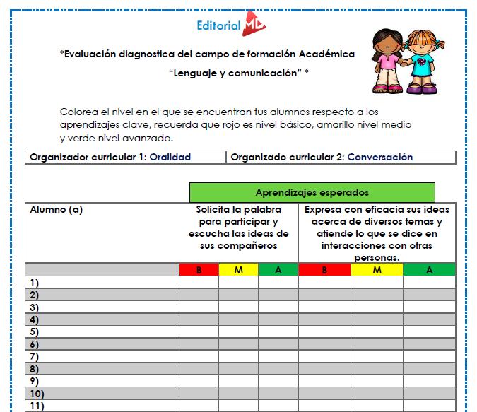 Rúbricas por Aprendizaje esperado de nivel preescolar