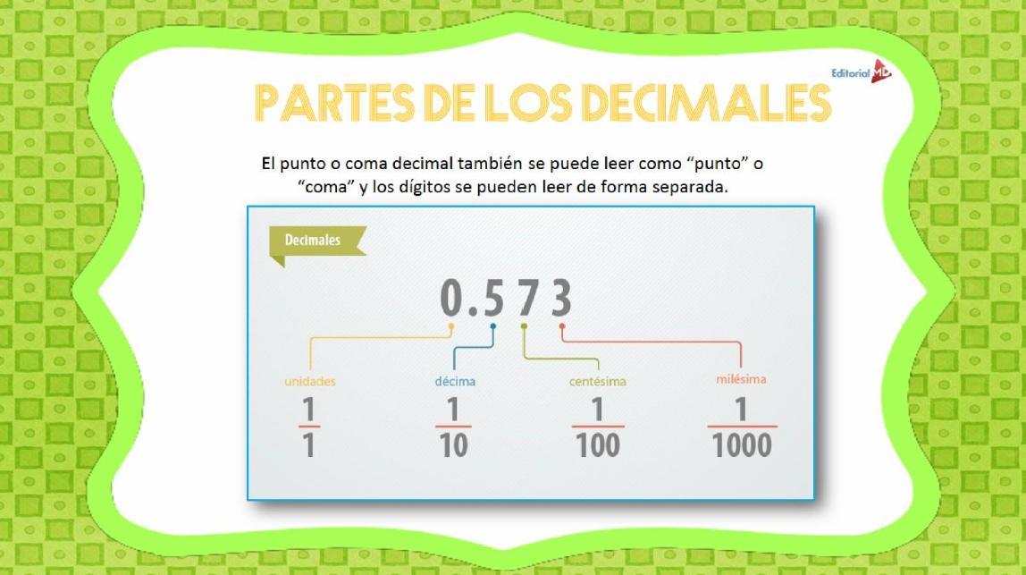 Sistema de Numeración Decimal02