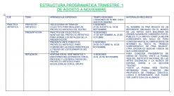 Dosificación de Artes Teatro 1 (2019-2020)