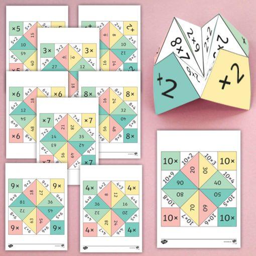 Juego: Comecoco de las tablas de multiplicar