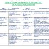 Dosificacón de Biologia Secundaria (Los 3 Trimestres)