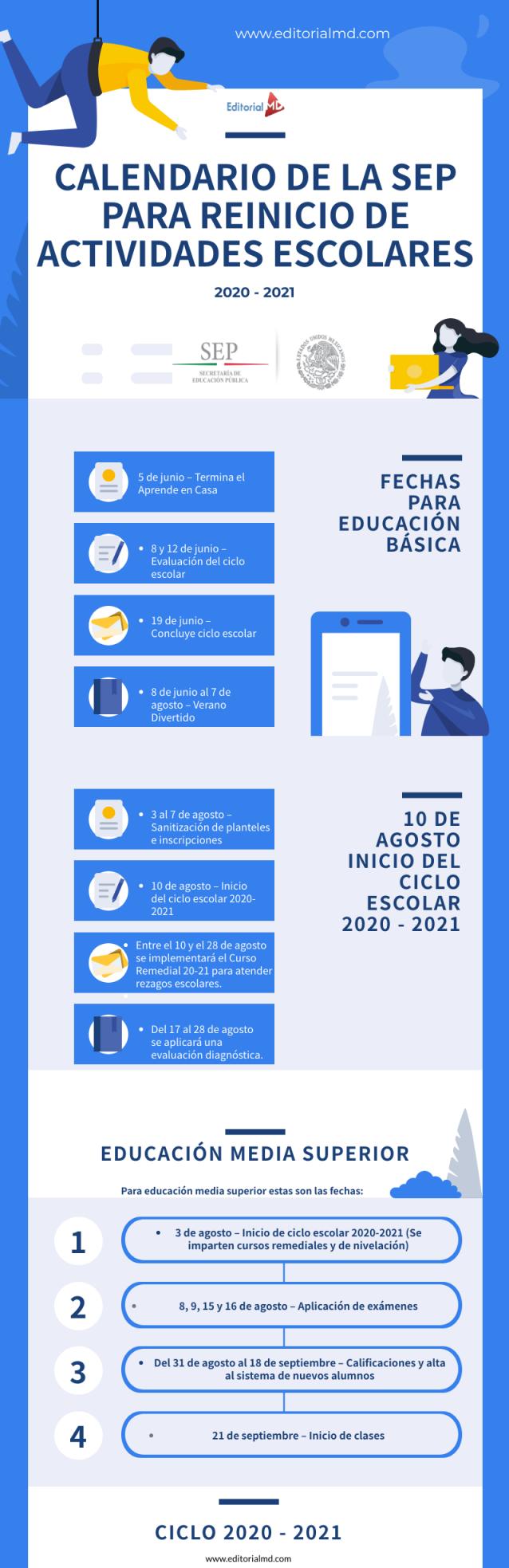 Calendario de la SEP para reinicio de actividades escolares 2020-2021