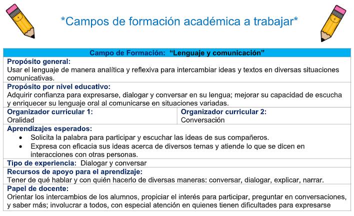 campos-de-formación-academica-en-preescolar-2