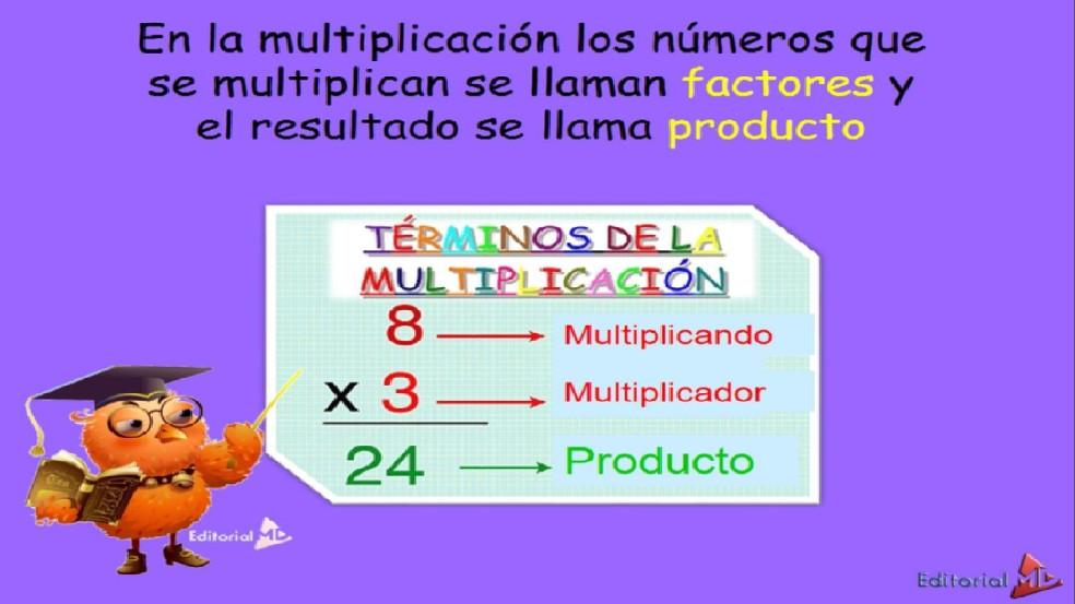 como hacer una multiplicacion