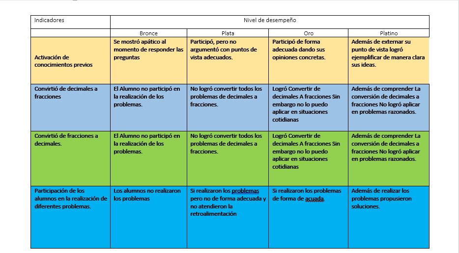 MATEMATICAS I SECUNDARIA PRIMER TRIMESTRE