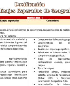 Dosificación de Geografía