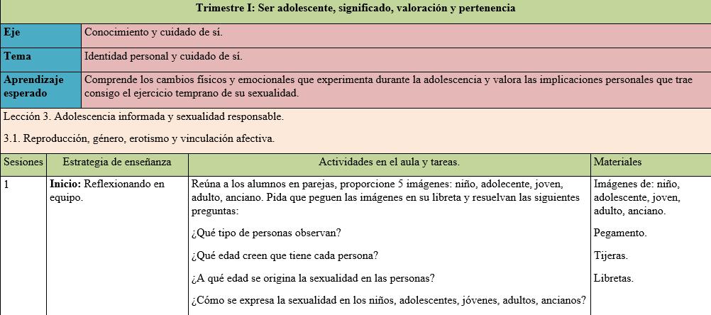 ejemplos de planeación