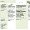 ejemplo planeaciones español primer grado del segundo trimestre