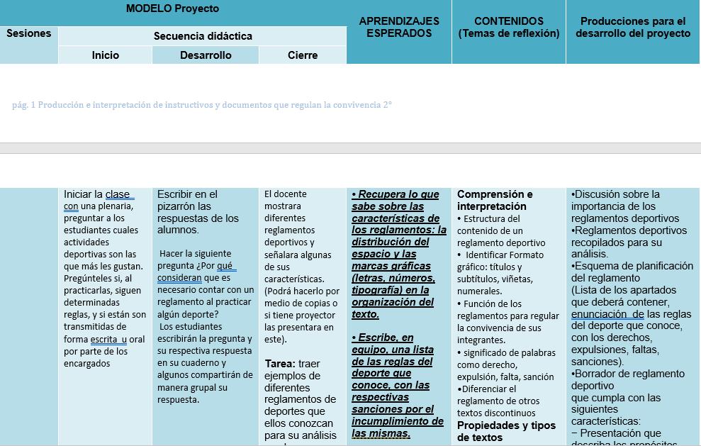ejemplo planeaciones español segundo grado secundaria