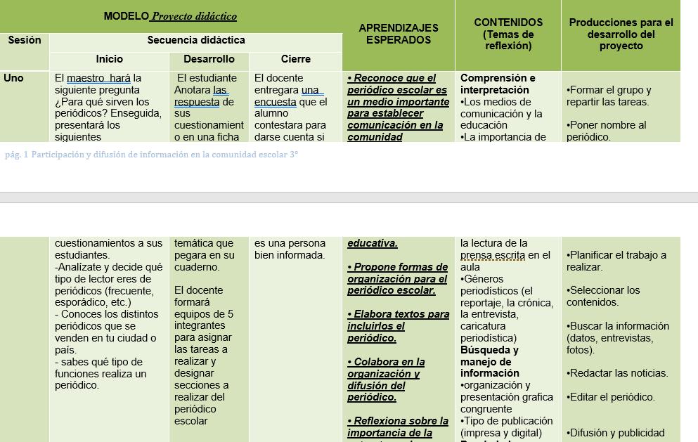 ejemplo planeaciones español tercer grado
