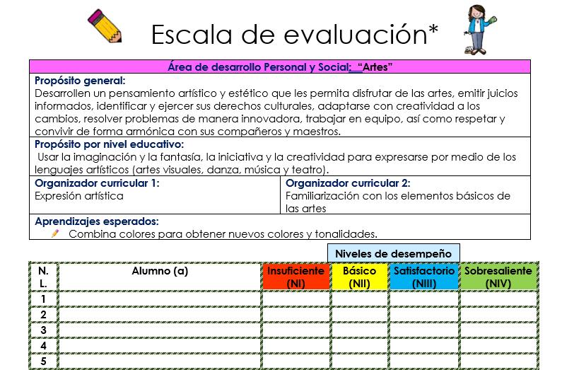 ejemplo de escala de evaluacion en las planeaciones de preescolar