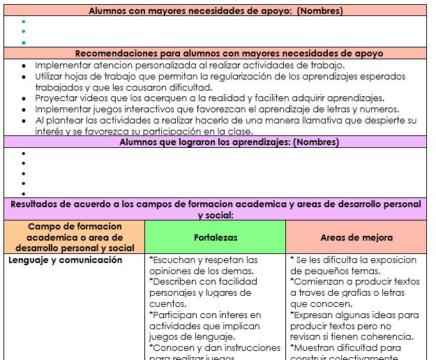fortalezas y areas de mejora de los alumnos