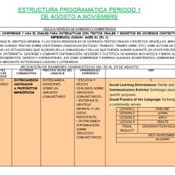 Dosificación de Inglés 1 (Trimestral)