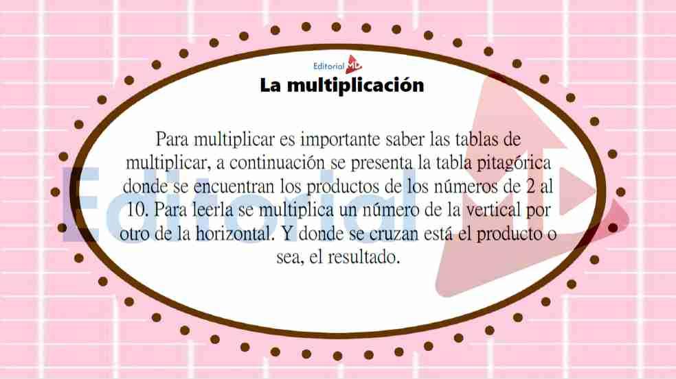la-multiplicacion