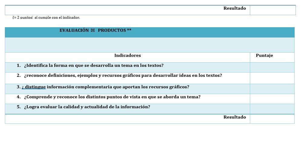 listas de cotejo planeacion español 2