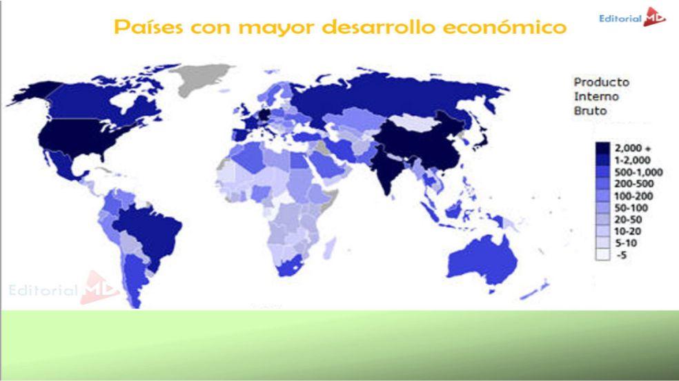 ejemplo de paises con mayor y menor desarrollo economico y sus caracteristicas