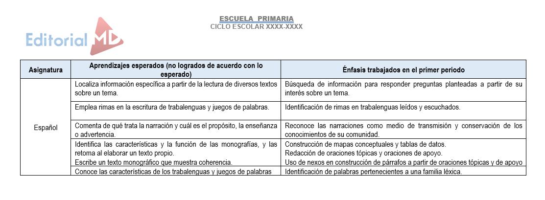 plan de reforzamiento español