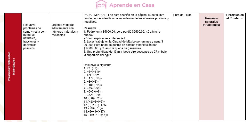 plan de reforzamiento secundaria matematicas