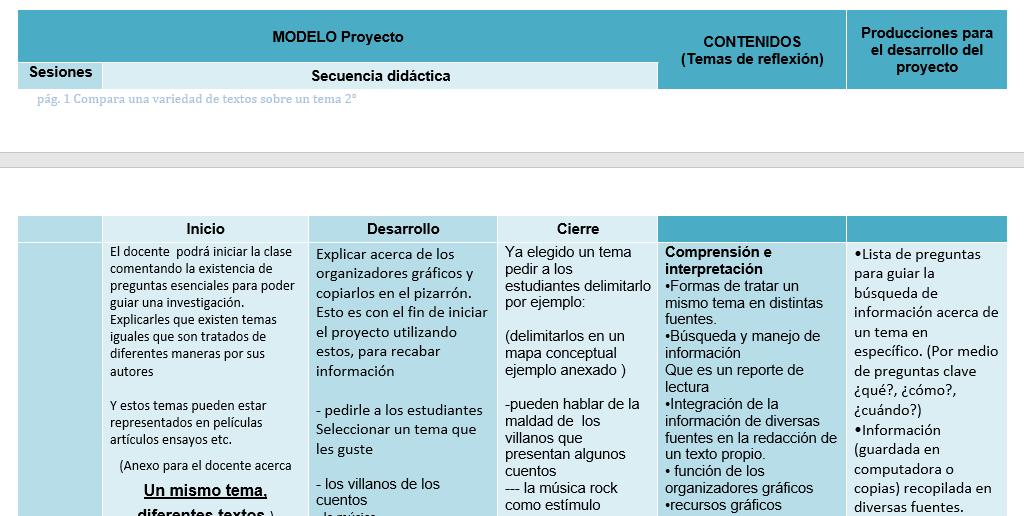 planeaciones de español 2