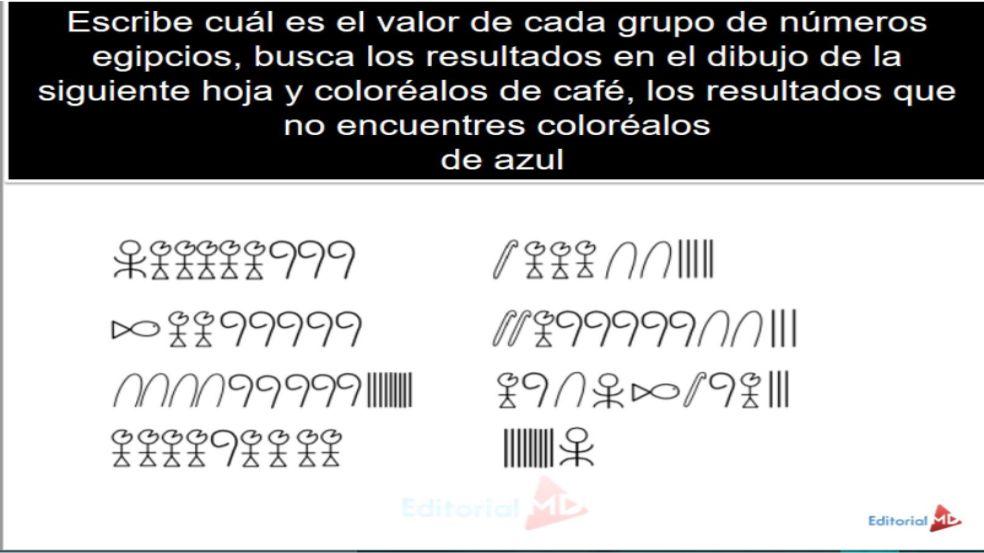 sistema de numeracion egipcia actual